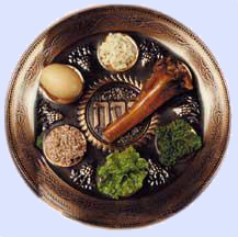 Typical Passover Seder Plate